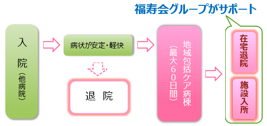 fukuju_support_20160101